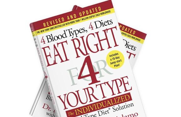 Τι να τρως ανάλογα με την ομάδα αίματος σου για να χάσεις γρήγορα το περιττό βάρος!